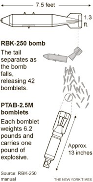 Fig. 3. Technical details of RBK-250 bombs, according to New York Times, 21 December 2012. Bomb dimensions are 2.3 m length by 0.4 m across. Each bomblet is 33 cm long, weights 2.8 kg and carries 500 g of explosive.